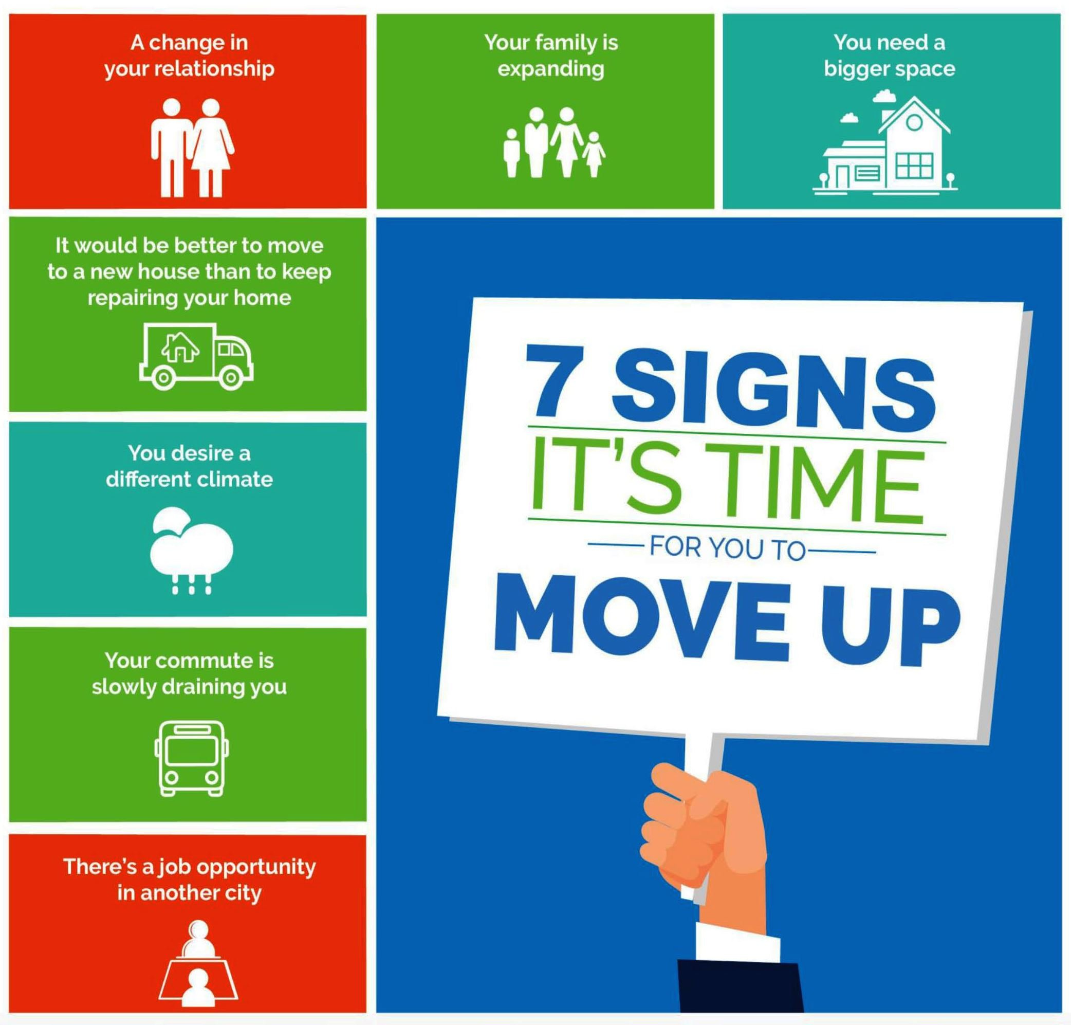 Graphic Representing 7 signs it's time for you to move up.