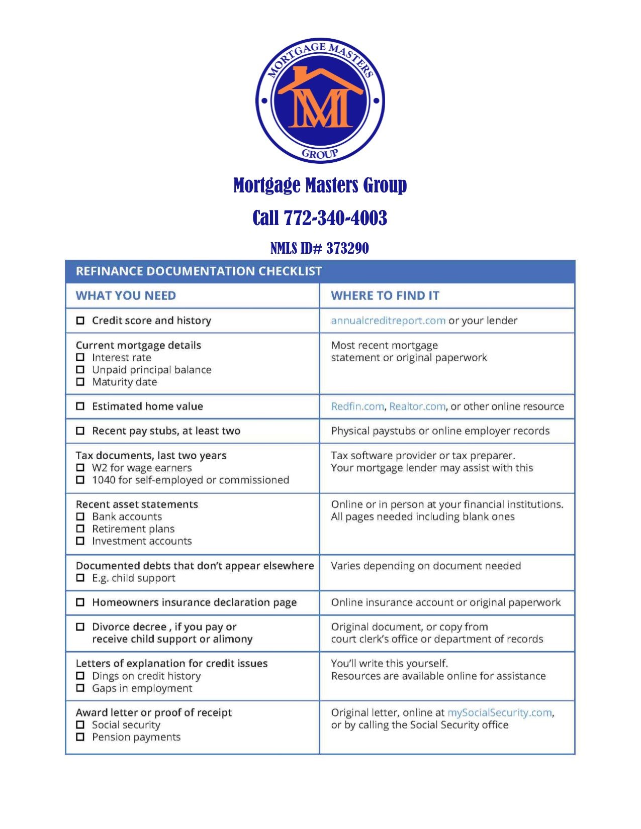 Graphic of Mortgage Masters Group checklist for documentation required at mortgage application